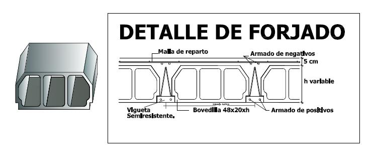 Forjado de vigueta armada semiresistente vbmontana for Forjado viguetas metalicas